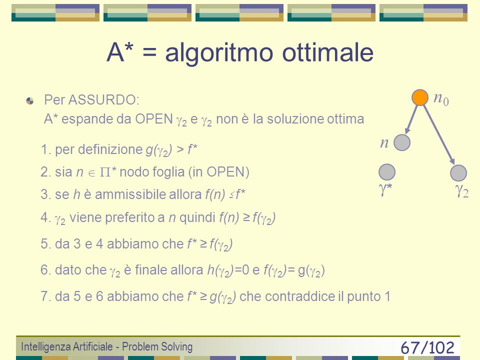 A* = algoritmo ottimale