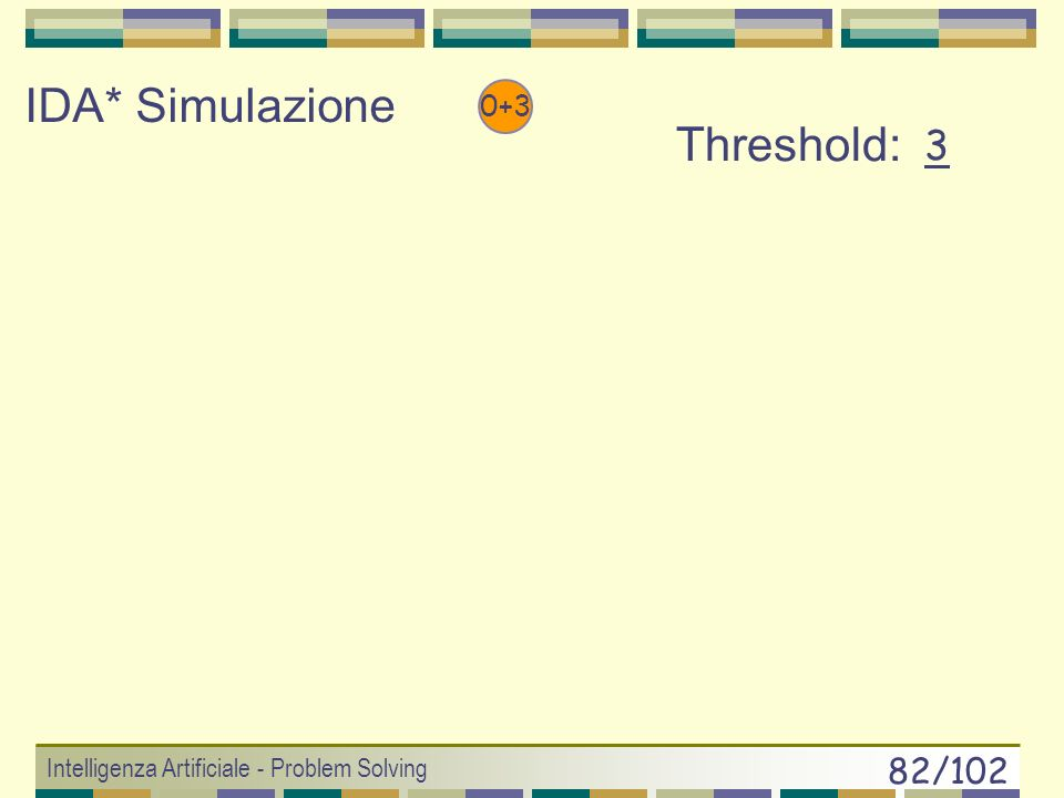 IDA* Simulazione Threshold: 3 0+3 1+4 1+2 2+3