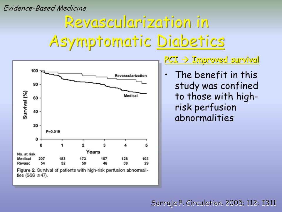 Revascularization in Asymptomatic Diabetics