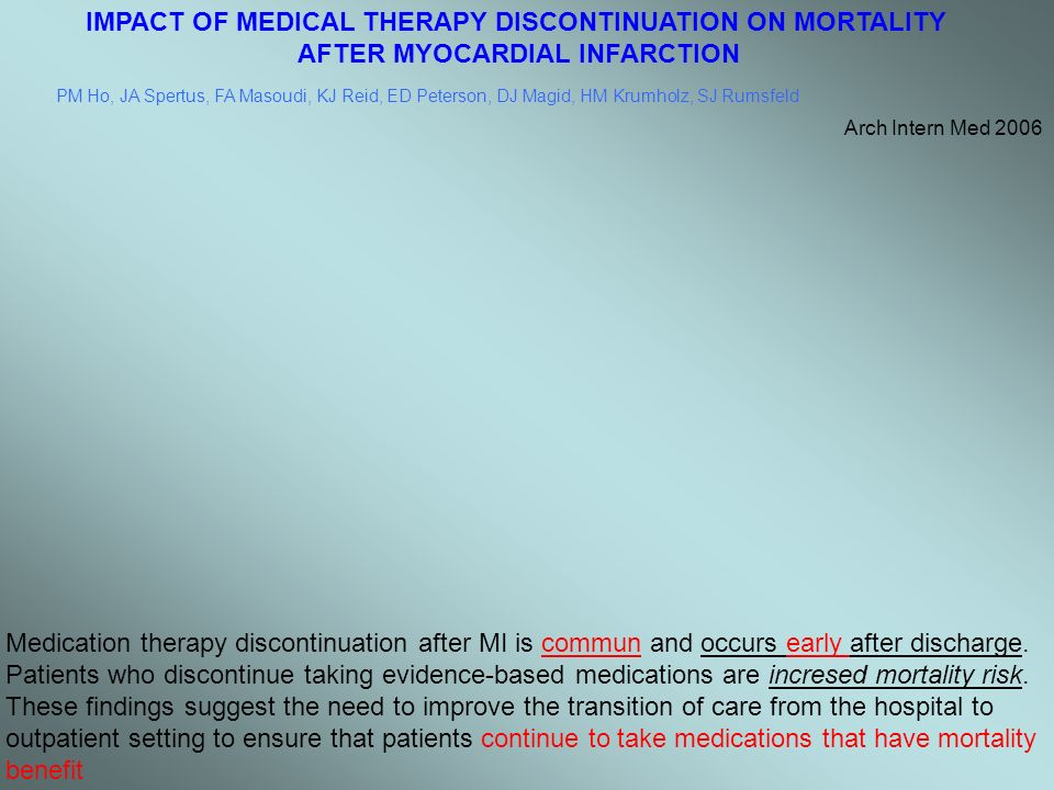 IMPACT OF MEDICAL THERAPY DISCONTINUATION ON MORTALITY
