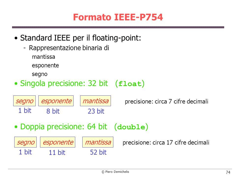 Formato IEEE-P754 Standard IEEE per il floating-point: