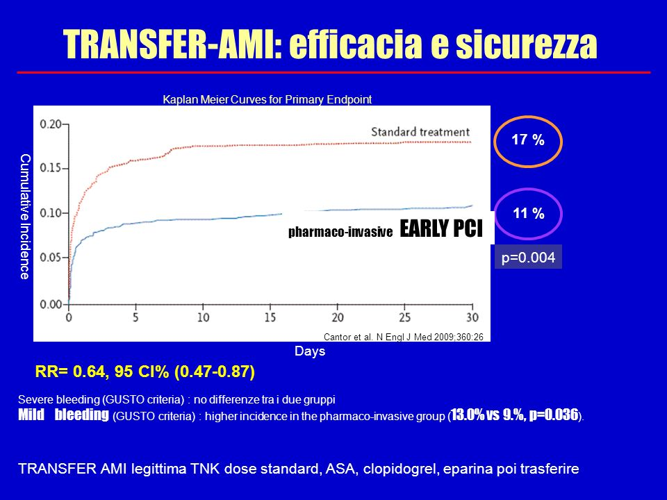TRANSFER-AMI: efficacia e sicurezza