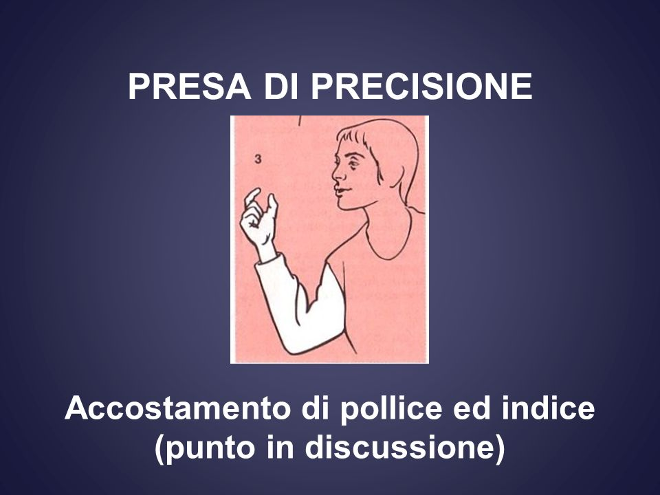 Accostamento di pollice ed indice (punto in discussione)