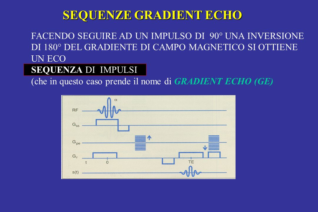SEQUENZE GRADIENT ECHO