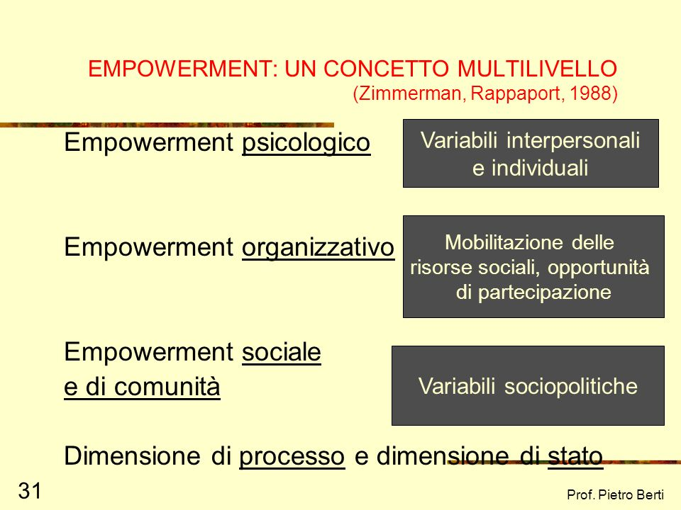 EMPOWERMENT: UN CONCETTO MULTILIVELLO (Zimmerman, Rappaport, 1988)