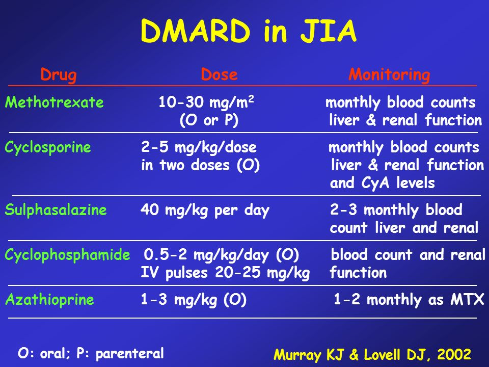 DMARD in JIA Drug Dose Monitoring