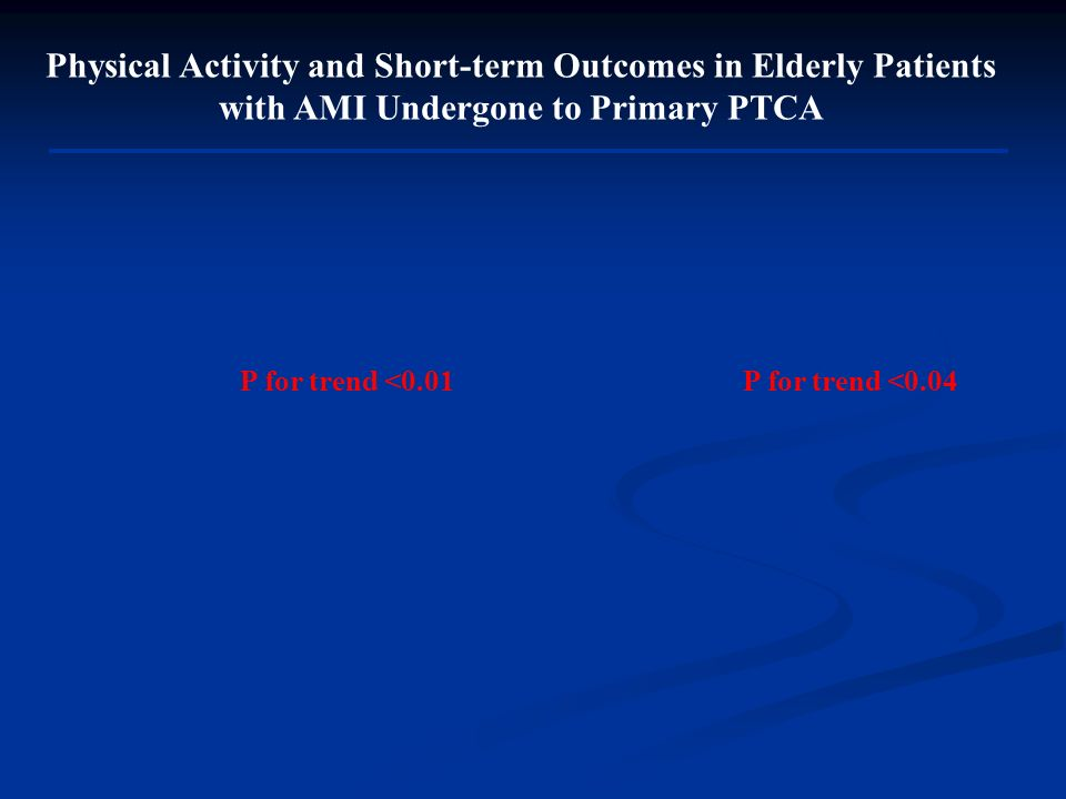 Physical Activity and Short-term Outcomes in Elderly Patients with AMI Undergone to Primary PTCA