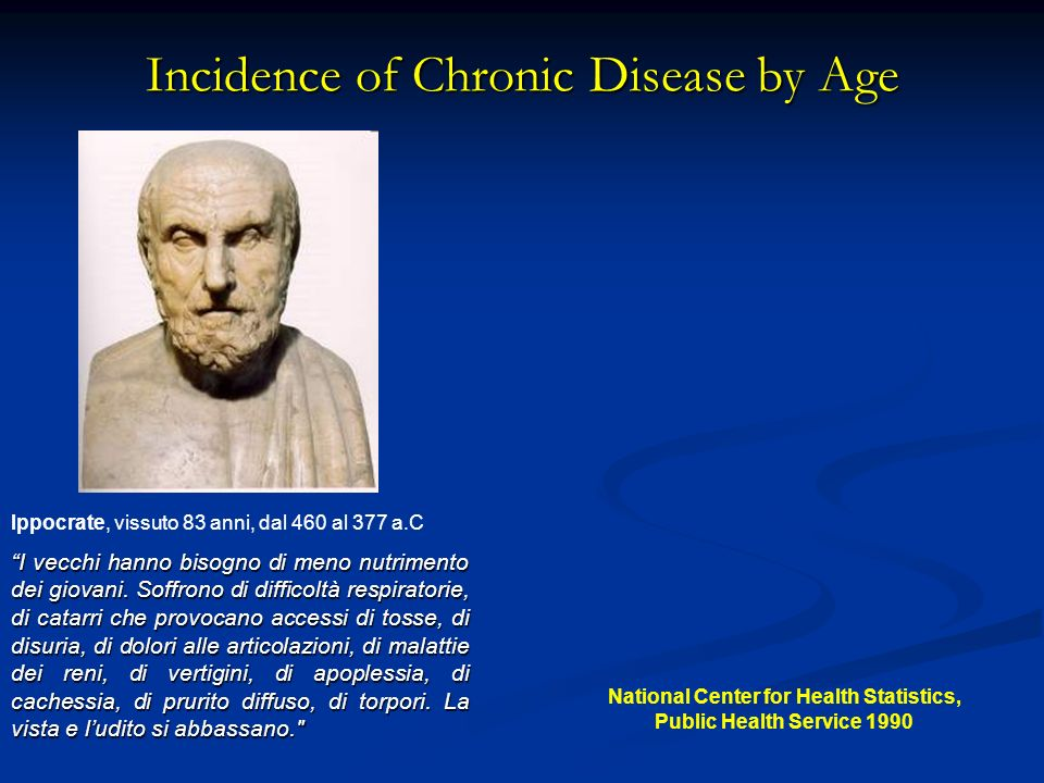 Incidence of Chronic Disease by Age