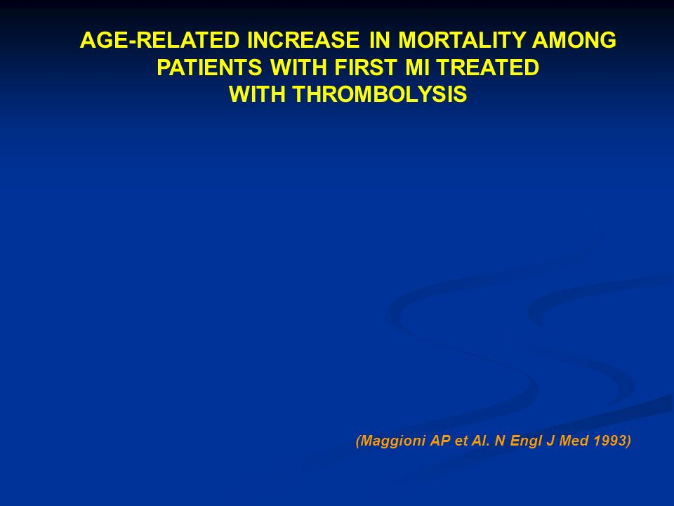 AGE-RELATED INCREASE IN MORTALITY AMONG PATIENTS WITH FIRST MI TREATED