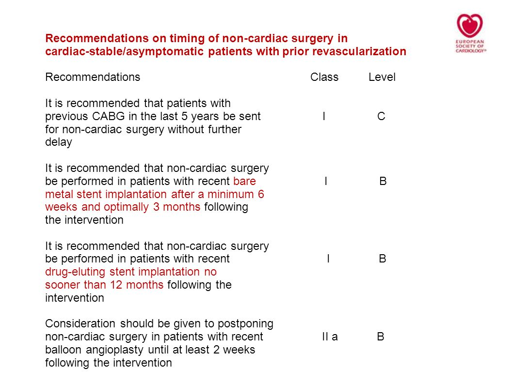 Guidelines for pre-operative cardiacmanagement in non-c