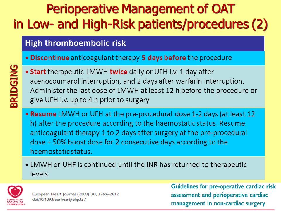 Perioperative Management of OAT