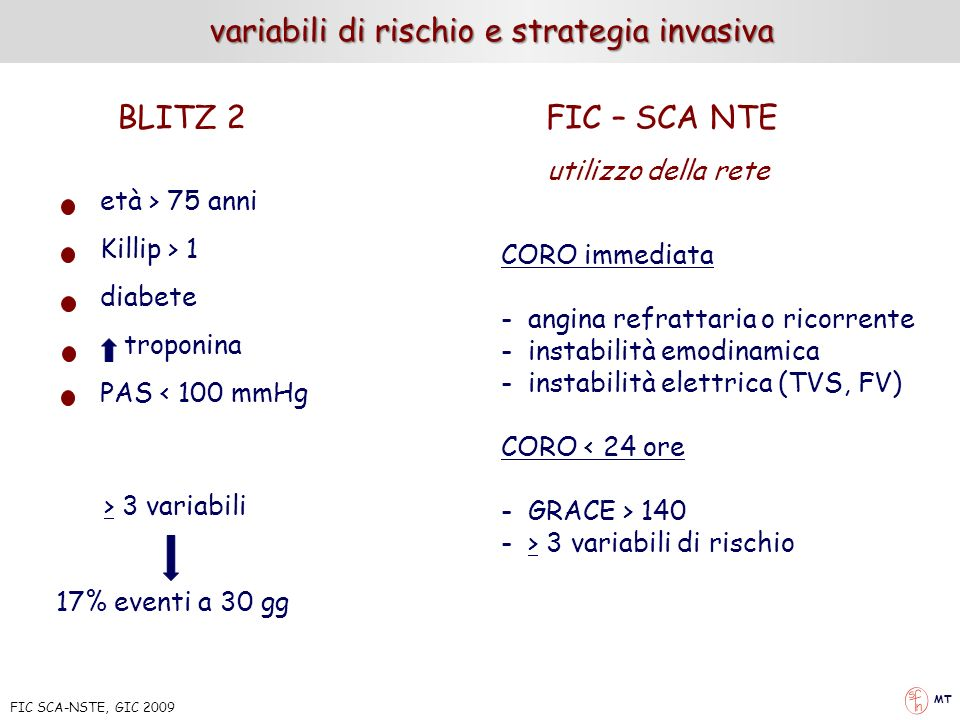 variabili di rischio e strategia invasiva