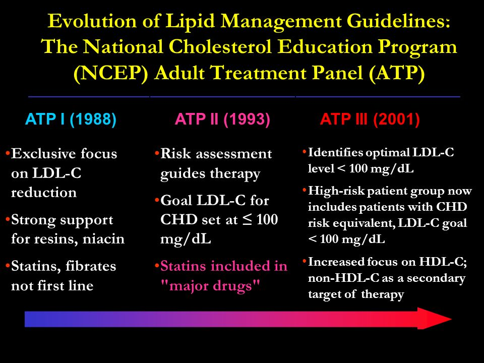 Evolution of Lipid Management Guidelines: The National Cholesterol Education Program (NCEP) Adult Treatment Panel (ATP)
