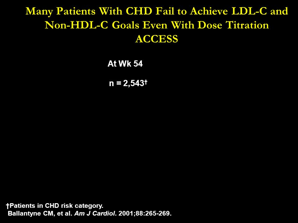 Many Patients With CHD Fail to Achieve LDL-C and Non-HDL-C Goals Even With Dose Titration ACCESS