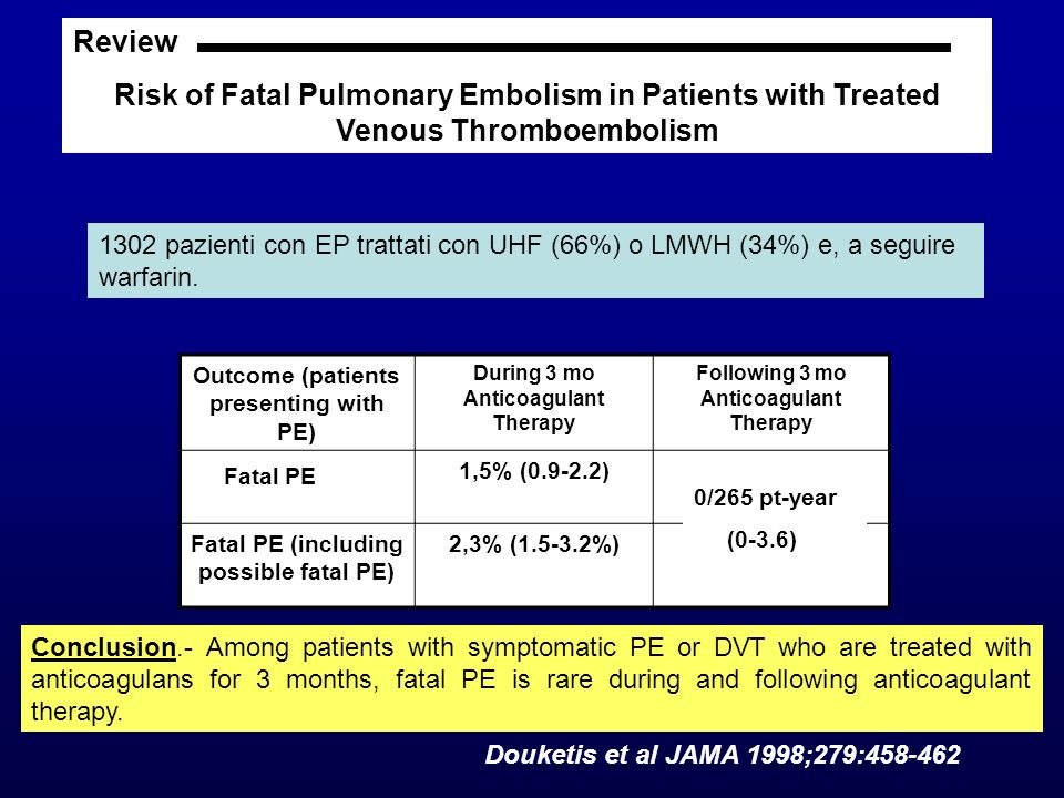 Review Risk of Fatal Pulmonary Embolism in Patients with Treated Venous Thromboembolism.