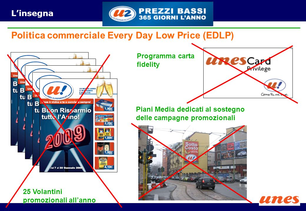 Politica commerciale Every Day Low Price (EDLP)
