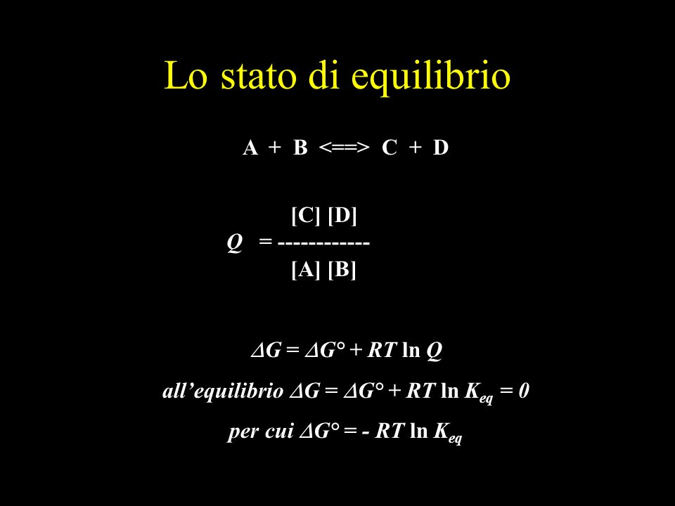 all'equilibrio DG = DG° + RT ln Keq = 0