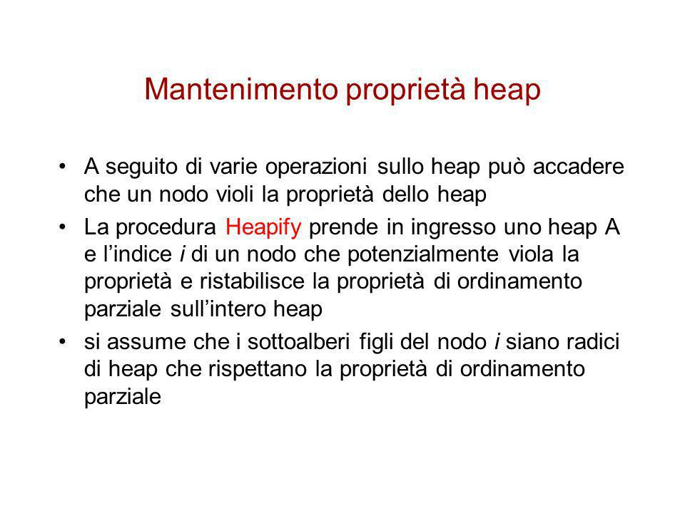Mantenimento proprietà heap