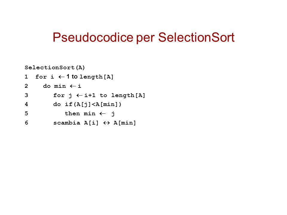 Pseudocodice per SelectionSort