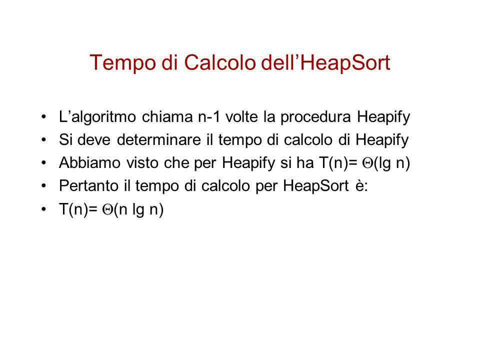 Tempo di Calcolo dell'HeapSort