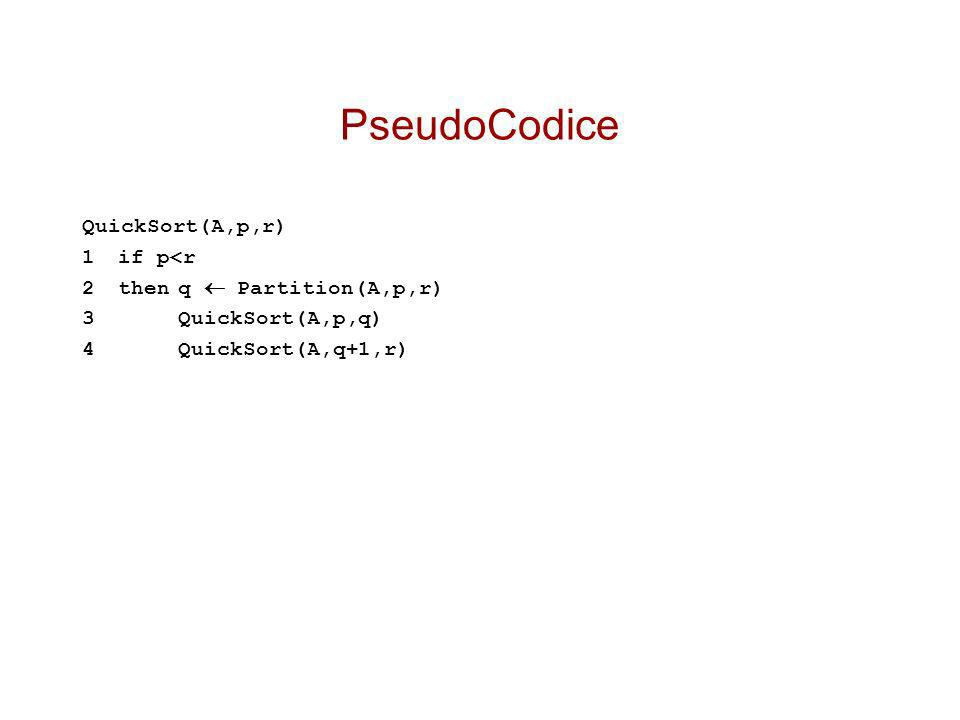 PseudoCodice QuickSort(A,p,r) 1 if p<r 2 then q  Partition(A,p,r)