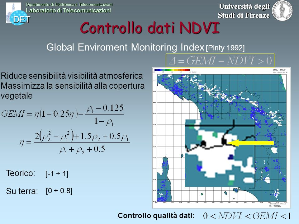 Global Enviroment Monitoring Index [Pinty 1992]