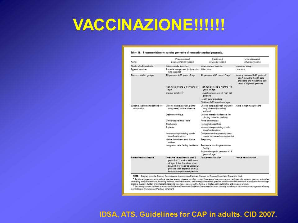VACCINAZIONE!!!!!! IDSA, ATS. Guidelines for CAP in adults. CID 2007.