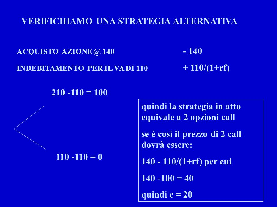 VERIFICHIAMO UNA STRATEGIA ALTERNATIVA