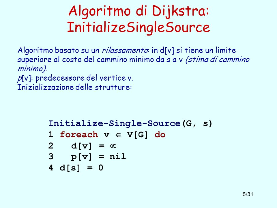 Algoritmo di Dijkstra: InitializeSingleSource