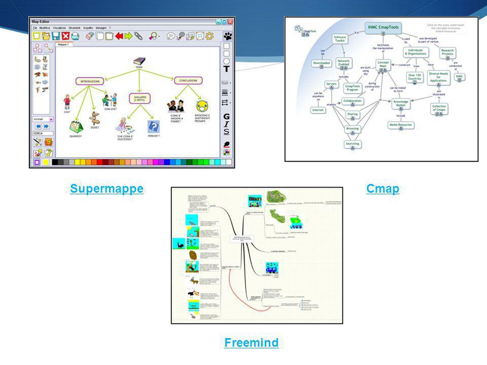 Supermappe Cmap Freemind