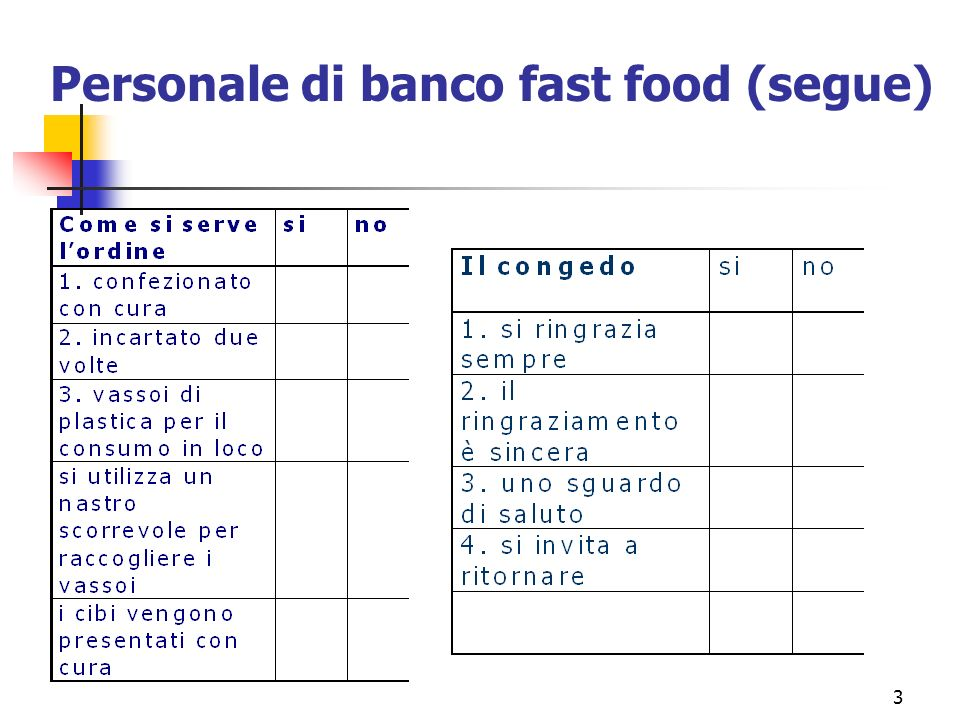 Personale di banco fast food (segue)