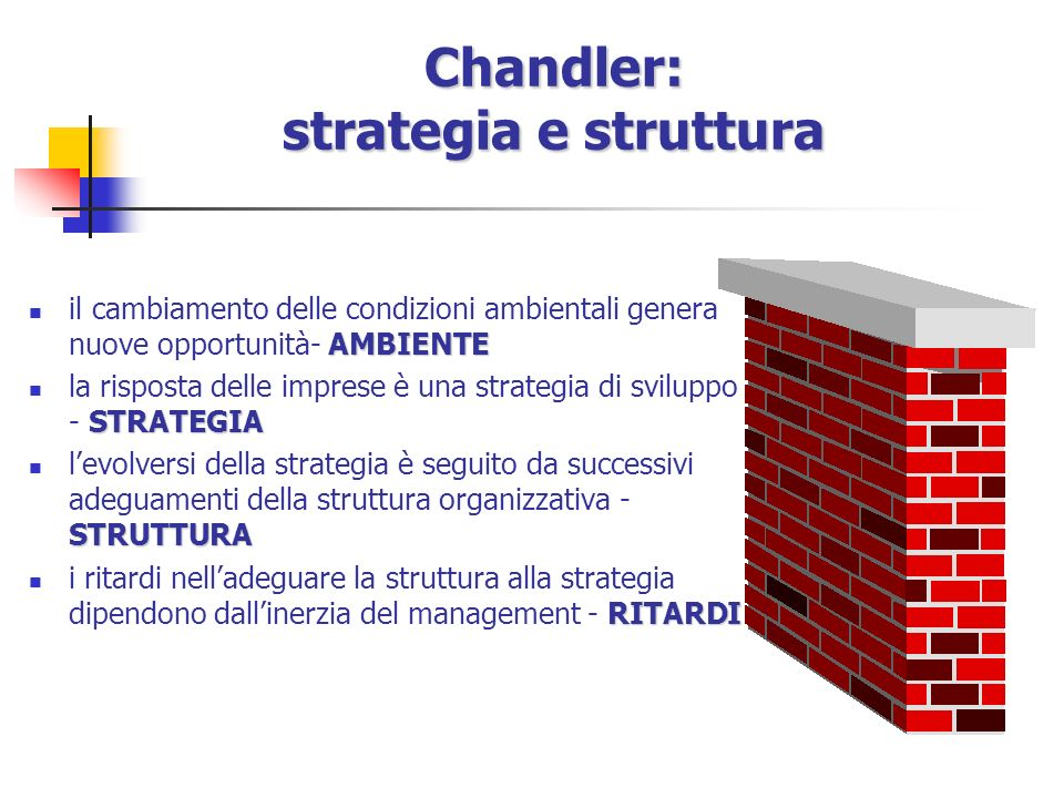Chandler: strategia e struttura