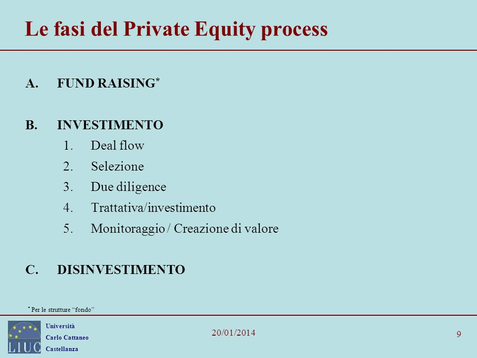 Le fasi del Private Equity process