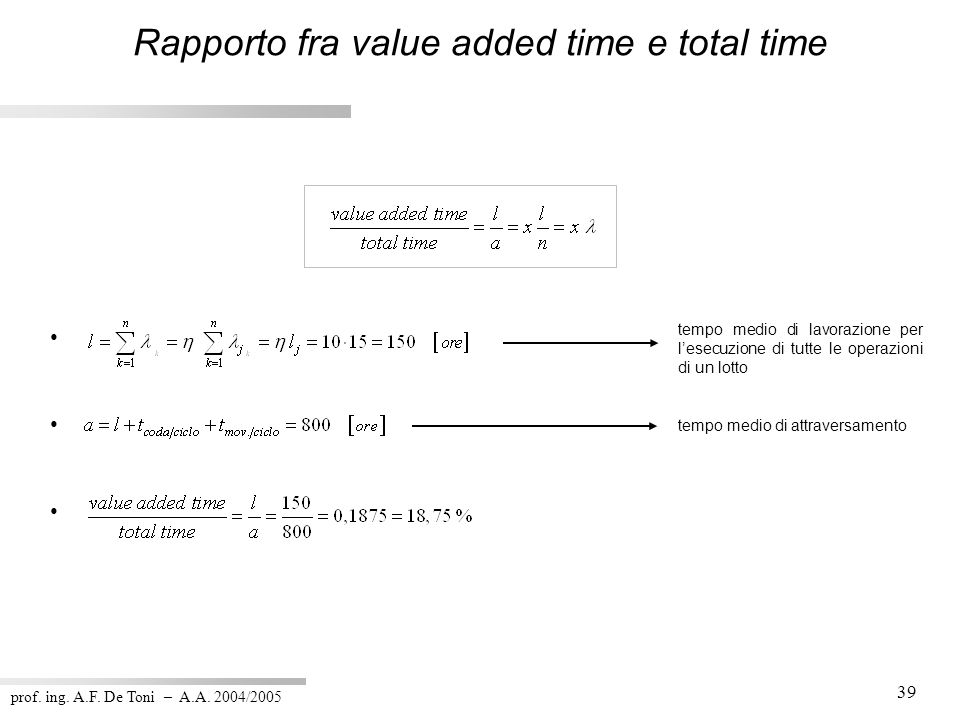 Rapporto fra value added time e total time