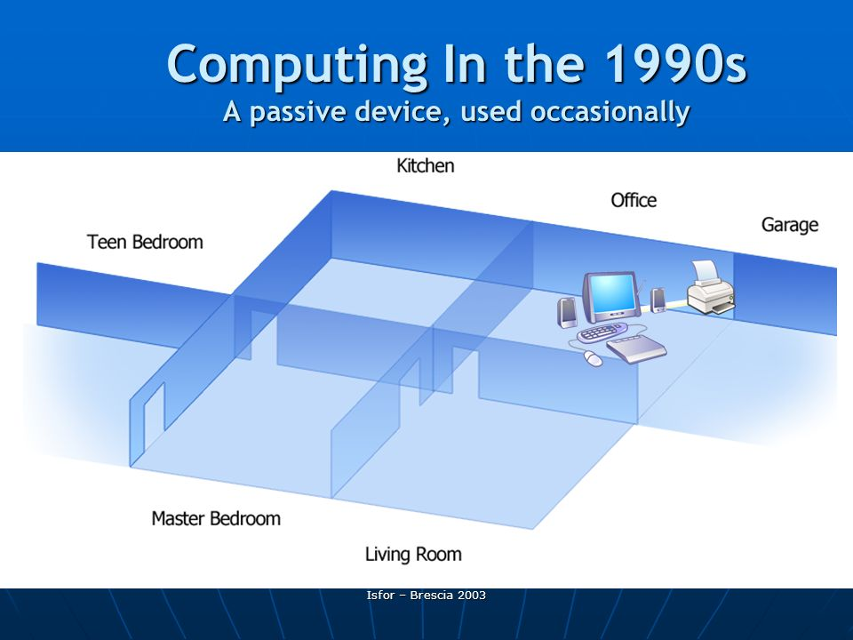 Computing In the 1990s A passive device, used occasionally