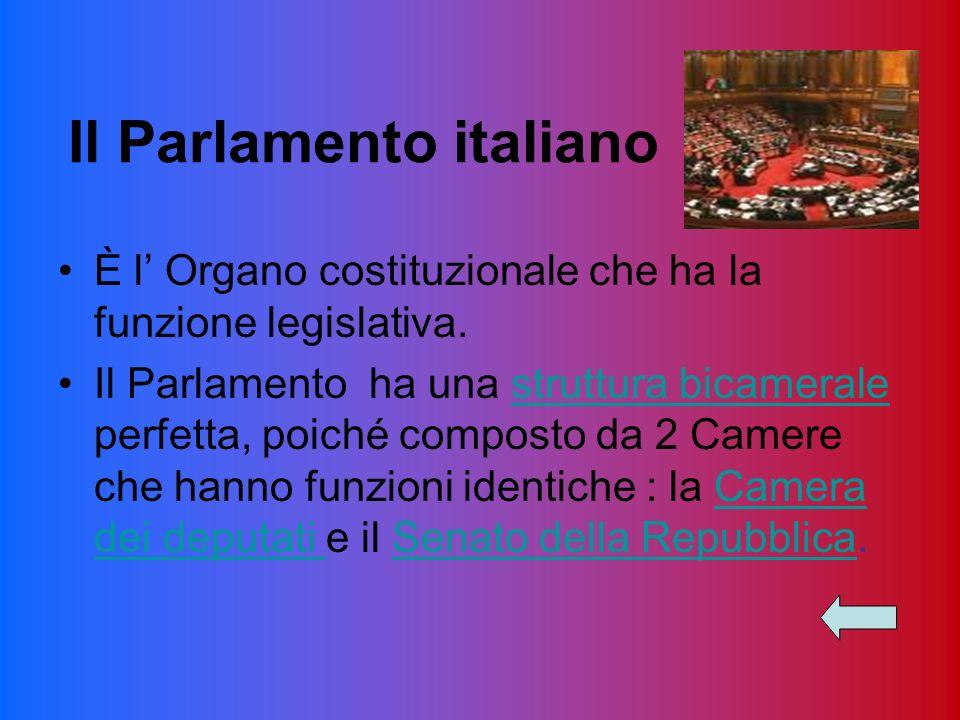 Organi costituzionali ppt video online scaricare for Dove si riunisce il parlamento italiano