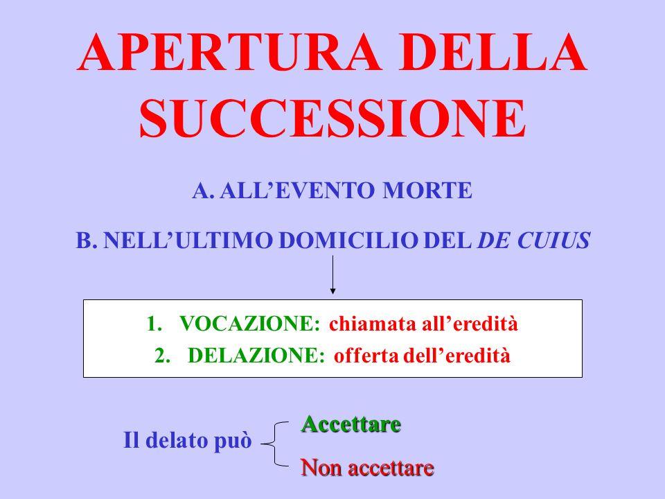 6 APERTURA DELLA SUCCESSIONE