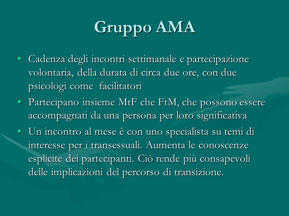 FTM e MTF incontri