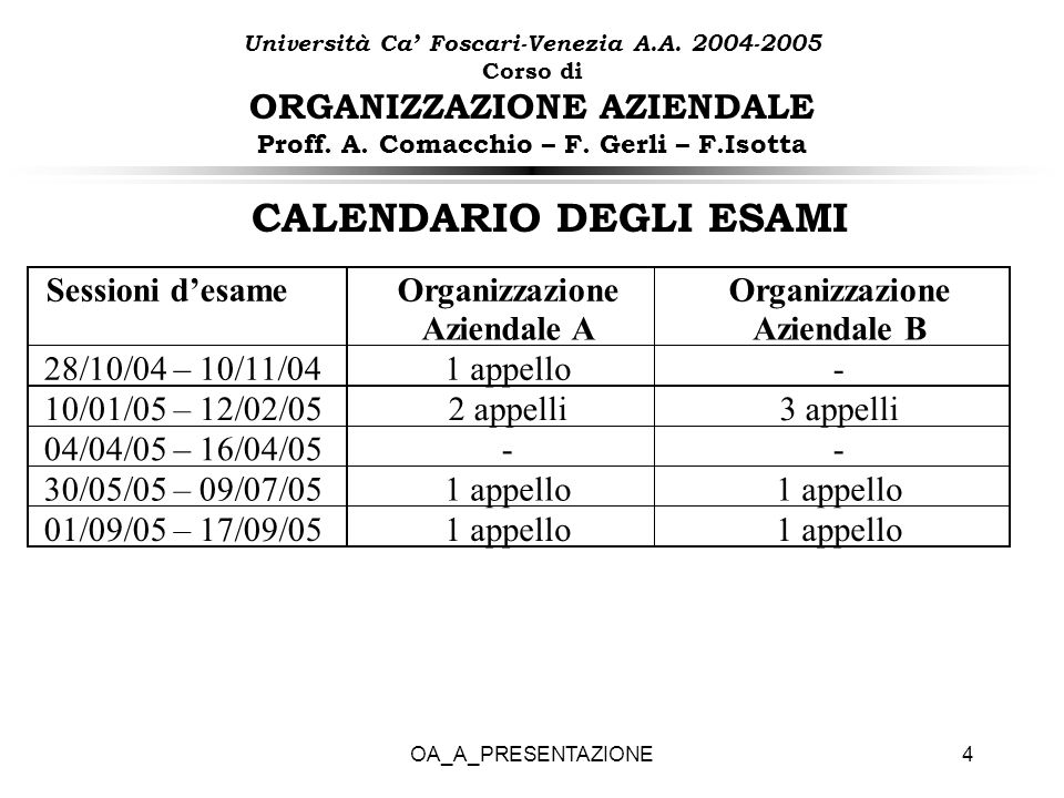 Calendario Appelli Unive.Calendario Esami Unive Calendario 2020