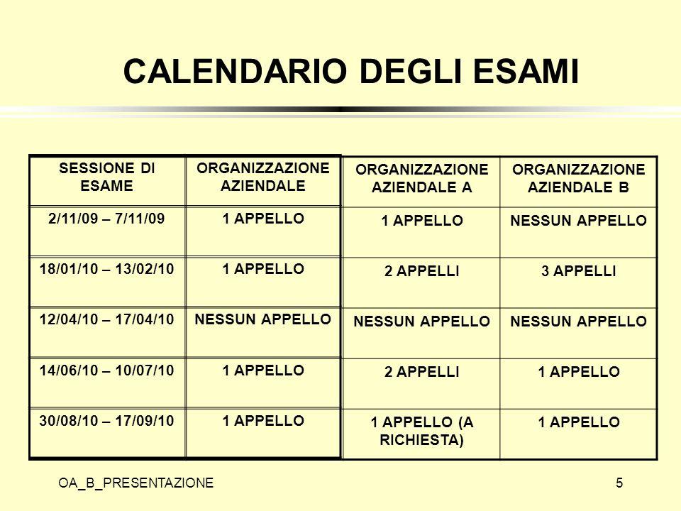 Ca Foscari Calendario Esami.Presentazione Del Corso E Informazioni Preliminari Ppt