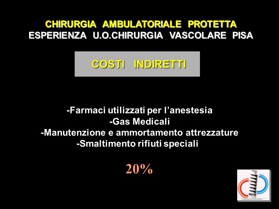 20% COSTI INDIRETTI CHIRURGIA AMBULATORIALE PROTETTA