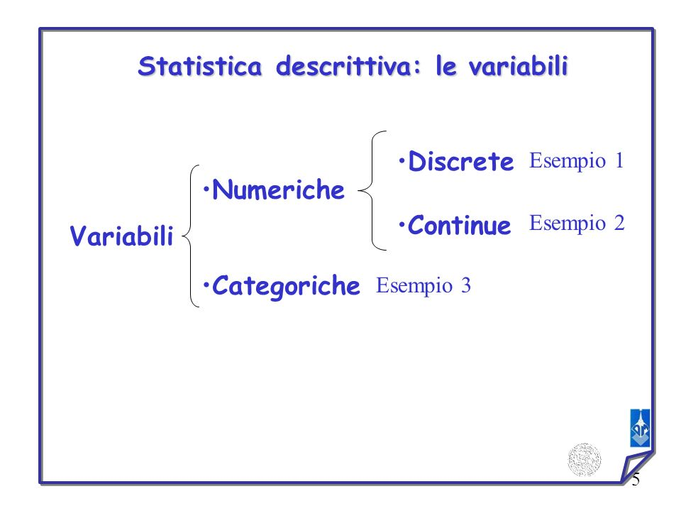 Statistica descrittiva: le variabili