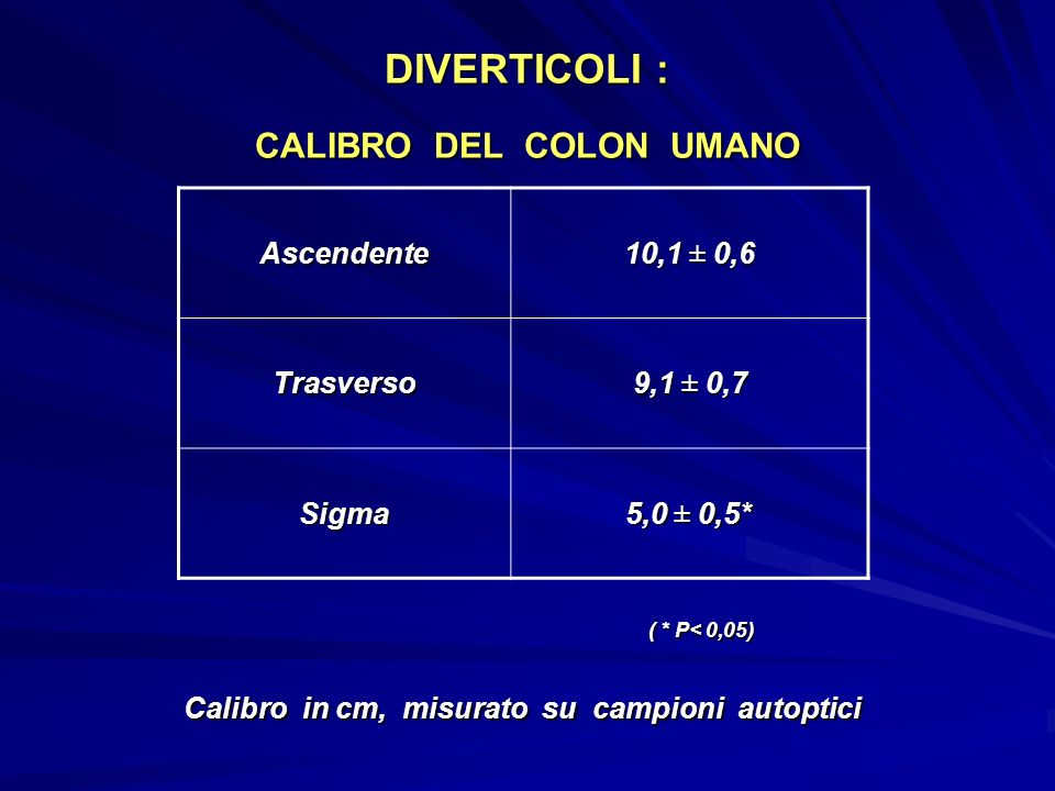 DIVERTICOLI : CALIBRO DEL COLON UMANO