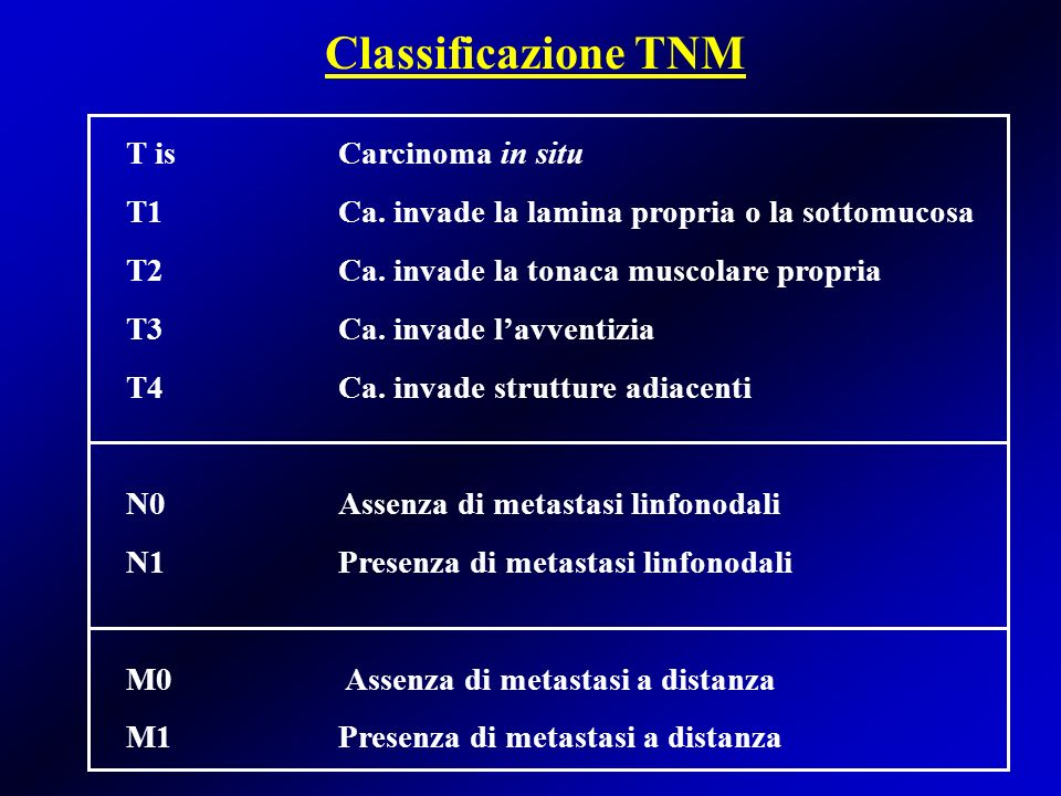 Classificazione TNM T is Carcinoma in situ