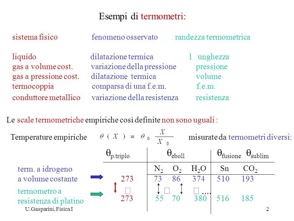 Temperatura empirica ppt scaricare - Volumi uguali di gas diversi ...