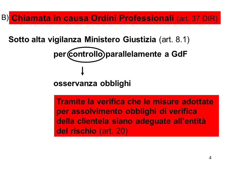 Chiamata in causa Ordini Professionali (art. 37 DIR)