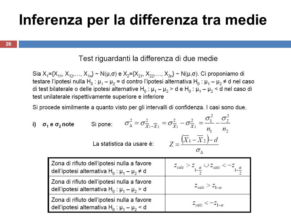 Inferenza per la differenza tra medie