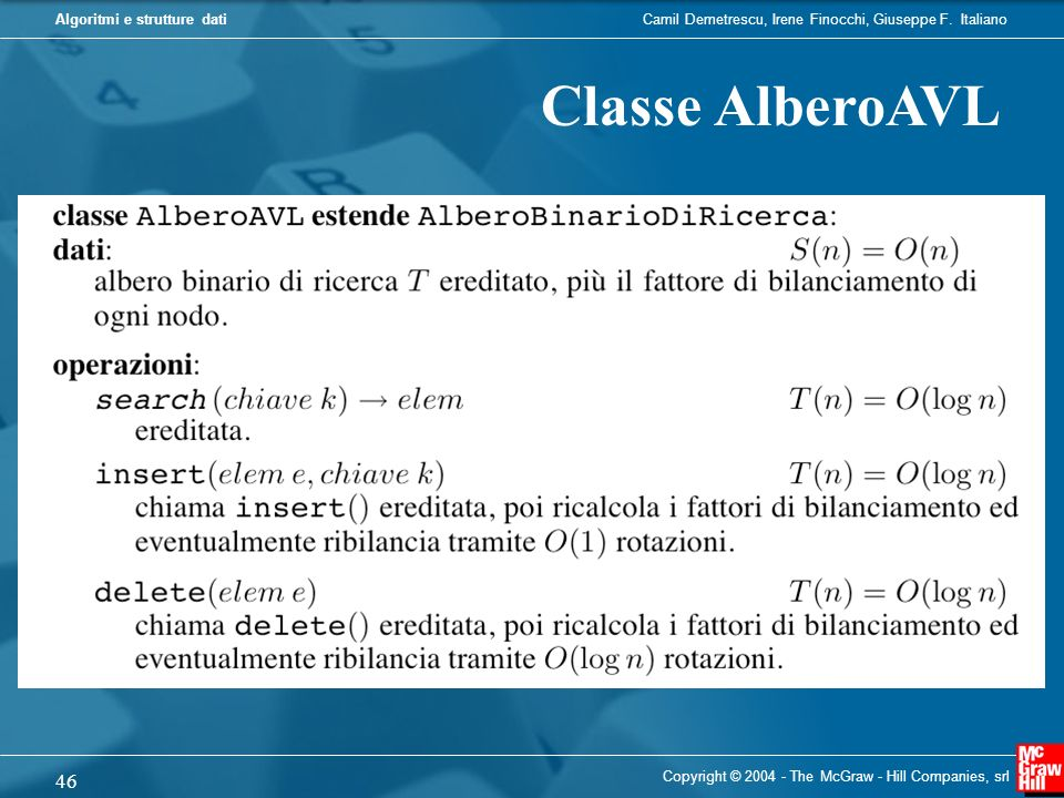 Classe AlberoAVL Copyright © The McGraw - Hill Companies, srl