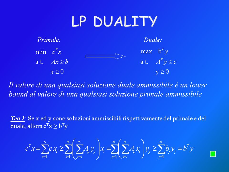 LP DUALITY Primale: Duale: