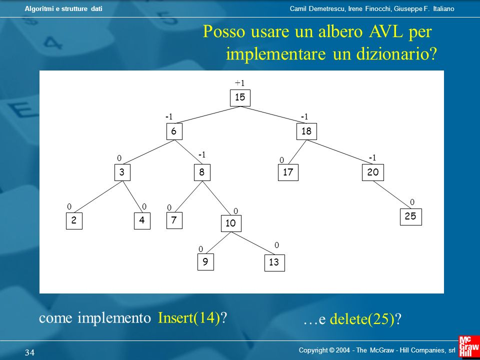 come implemento Insert(14)